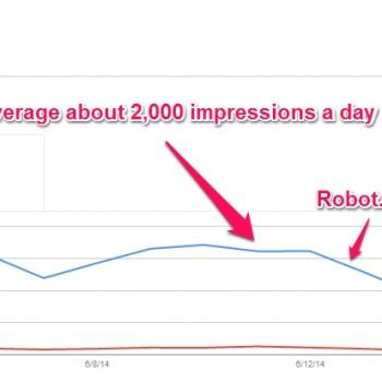 How to fix google rank after robot.txt error